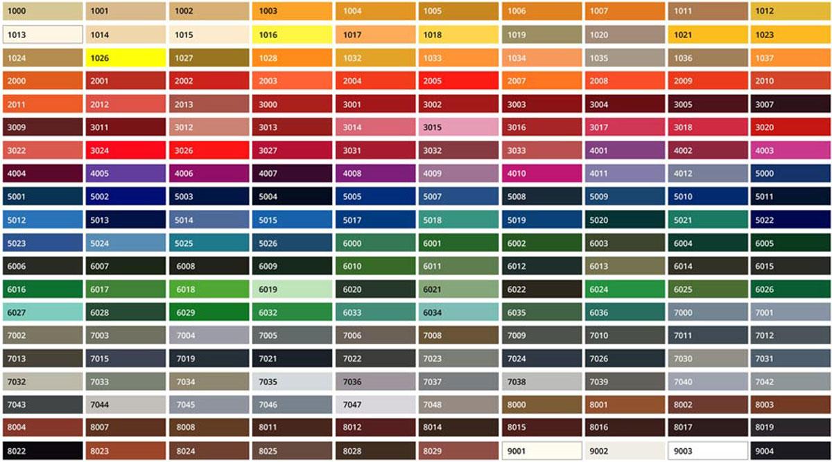 farben bei der raumgestaltung wandfarben richtig nutzen. Black Bedroom Furniture Sets. Home Design Ideas